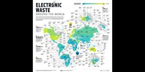 Elektronics Hub Dünyanın Elektronik Atık Haritasını Çıkarttı